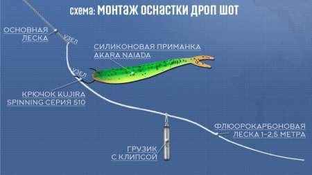 Схема оснастки дроп-шот